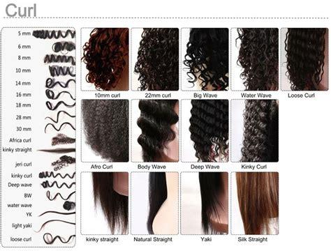 Hair Types by Best 25 Hair Type Chart Ideas On Hair