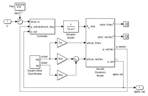 block diagram matlab simulink