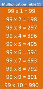 Times Table Chart Printable Math Table 91 To 100 Entranceindia