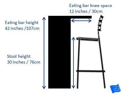 Kitchen Island Ideas - kitchen dimensions bar stool height 3b stools bar and bar stool height