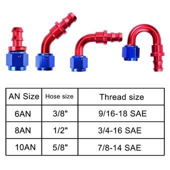 Although you and your toddler may both wear a shoe size of 7, it's obvious that your shoes are not. -8AN Push Lock Fuel Line Fittings