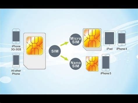 iphone 4 sim card size how to cut a regular sim card into a microsim and nanosim