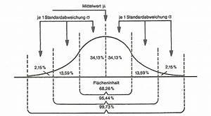 Binomialverteilung Berechnen : standardabweichung roulette journal ~ Themetempest.com Abrechnung