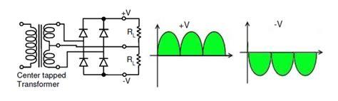 Theory Rectifier Half Full Wave Circuit