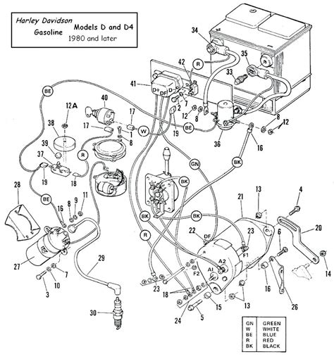 diagram ezgo golf cart 36 volt battery wiring diagram