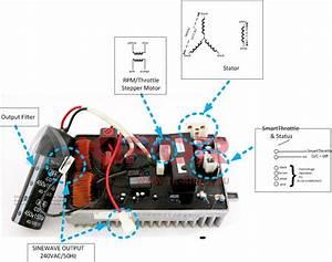 Diy Avr  Inverter For A 2600w Kipor Generator