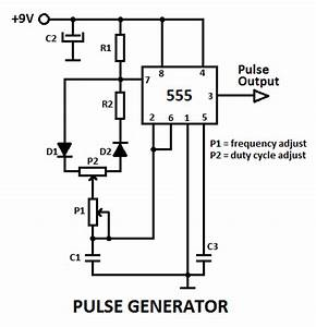 555 pulse generator with adjustable duty cycle With adjustable high low frequency sine wave generator