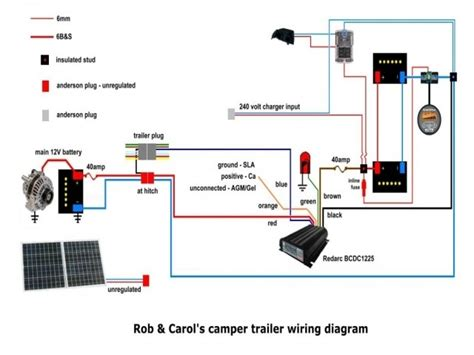 Camping Trailer Wiring Diagram Wheel Camper