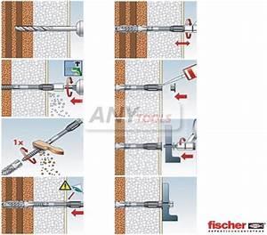 Dübel Für Dämmung : fischer spezial d bel abstandsmontage thermax wdvs d mmstoffd bel d mmung ebay ~ A.2002-acura-tl-radio.info Haus und Dekorationen