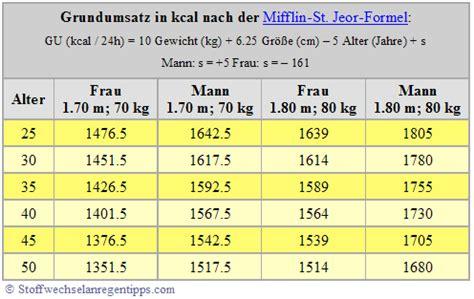 Gewicht fettanteil