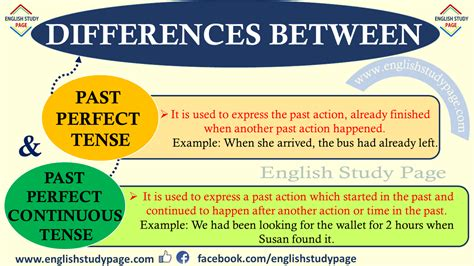Differences Between Past Perfect Tense And Past Perfect Continuous Tense  English Study Page