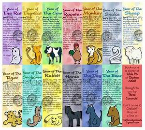 The animals and their years | Fruits Basket | Pinterest ...