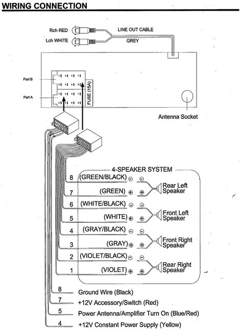 Wiring Diagram For Stereo by Pyle Plcd36mrw Marine And Waterproof Headunits
