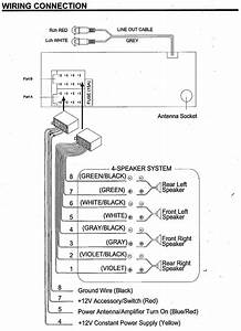 Saab Audio Wiring Diagram
