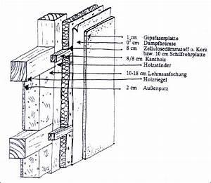 Kalkanstrich Auf Holz : au enwand in holzbauweise ~ Markanthonyermac.com Haus und Dekorationen