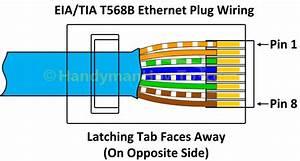 Cat 6e Wiring Configuration  U2013 Car Wiring Diagram