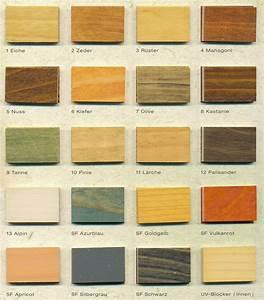 Holzlasur Farben Innen : sichtdachstuhl im innebereich lasieren bienenwachsbalsam sichtdachstuhl innebereich ~ Markanthonyermac.com Haus und Dekorationen