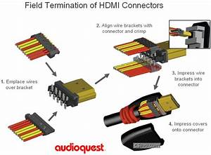Diy Hdmi Cables From Audioquest Coming Soon