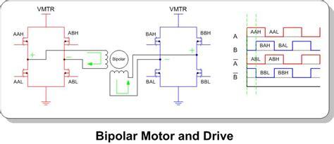 cd rom drive stepper motor