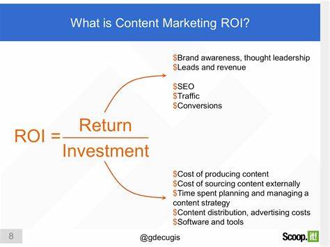 Leads A Defined Marketing Strategy_ content marketing roi how to define, measure and improve
