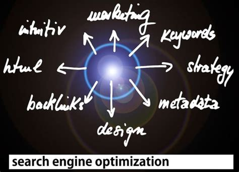 Search Engine Optimization Requires - bootstrap business startups require seo reasons you