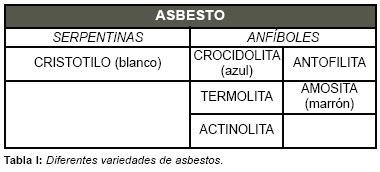 asbesto serpentino