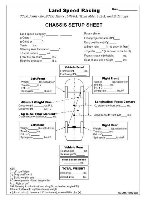 Rocket Chassis Setup Sheet   Mungfali