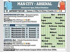 Man City vs Arsenal Team news, kickoff time, probable