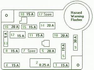 1983 Mustang Fuse Box Diagram : heated backlite relay circuit wiring diagrams ~ A.2002-acura-tl-radio.info Haus und Dekorationen