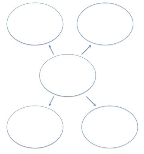 Three Bubble Graphic Organizer Template dr bobb darnell achievement strategies inc