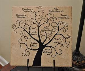 319 best AA Family Tree images on Pinterest Words