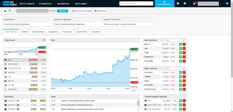 top trading platforms best trading platform for europeans in 2017 in depth
