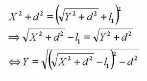 Variable Stückkosten Berechnen Formel : michael jan en mathematik anschaulich mit geogebra ~ Themetempest.com Abrechnung