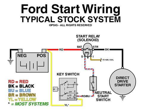 ford starter solenoid wiring diagram car images amazing