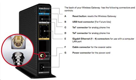 Set Your Wireless Gateway Connect Network