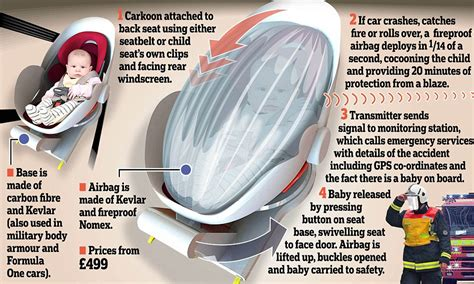 Baby Car Seat With Airbags by The Baby Cocoon Seat Will Wrap Child In If Car