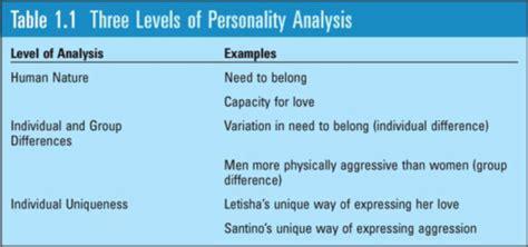 Personality Psychology Flashcards