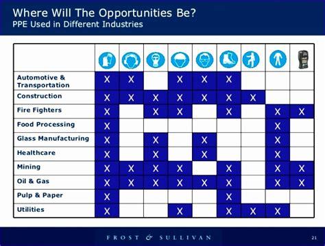 performance matrix template excel excel templates