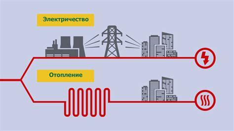 Каталитическое горение – это процесс окисления компонентов топлива
