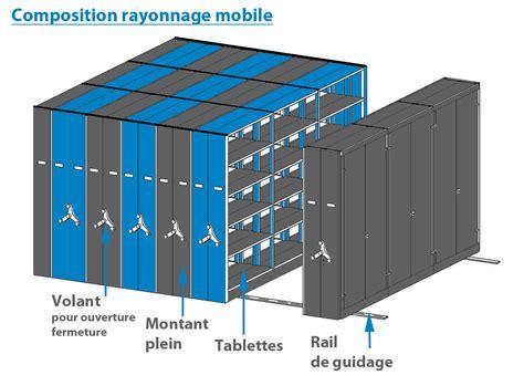 audit circulation bureau rayonnage mobile stockage mobile pour archives