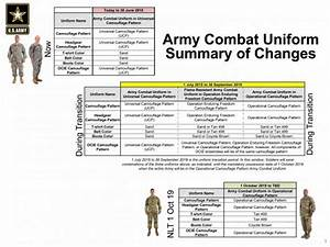 Ocp Size Chart Female U S Army Ocp Combat Uniforms Will Become Available On The