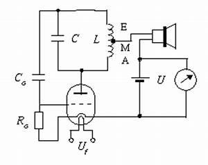 Schwingkreis Berechnen : praktikum elektromagnetische schwingungen und wellen ~ Themetempest.com Abrechnung