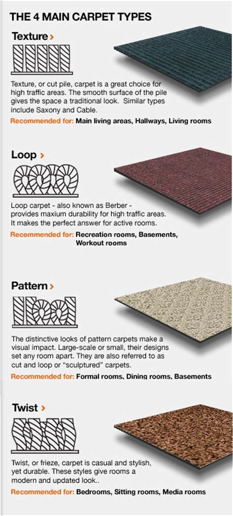 Best Type Of Flooring For Arizona by 1000 Images About How To Choose A Carpet Type On