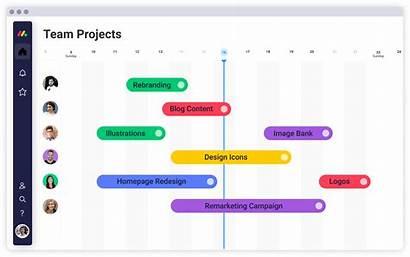 Gantt Chart Monday Project Charts Microsoft Diagrama