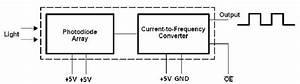 Functional Block Diagram Of Light Sensor  Light Detection And