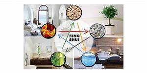adopt the decoration feng shui With decoration feng shui appartement