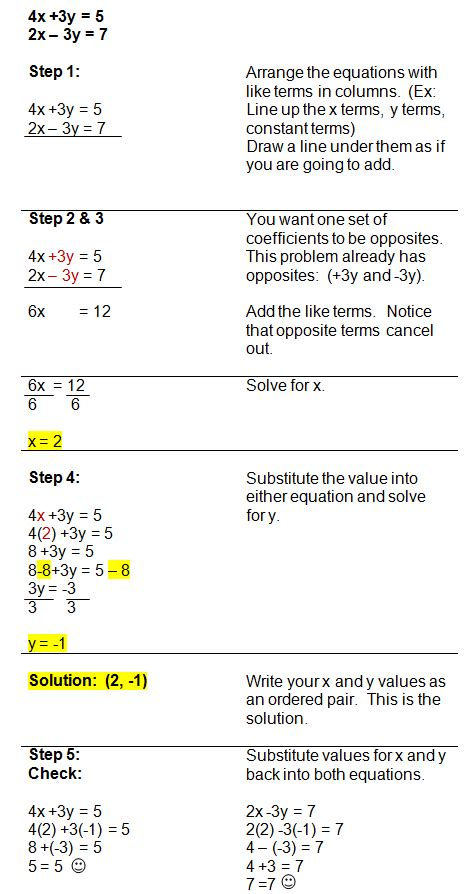 Solving Systems Of Equations With Linear Combinations