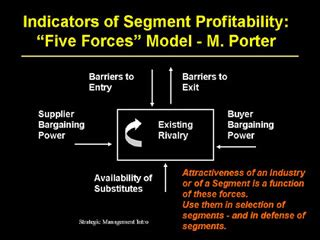 strategic management   design  construction