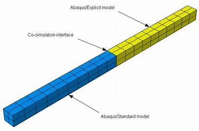 Abaqus Standard Explicit Simulation Models