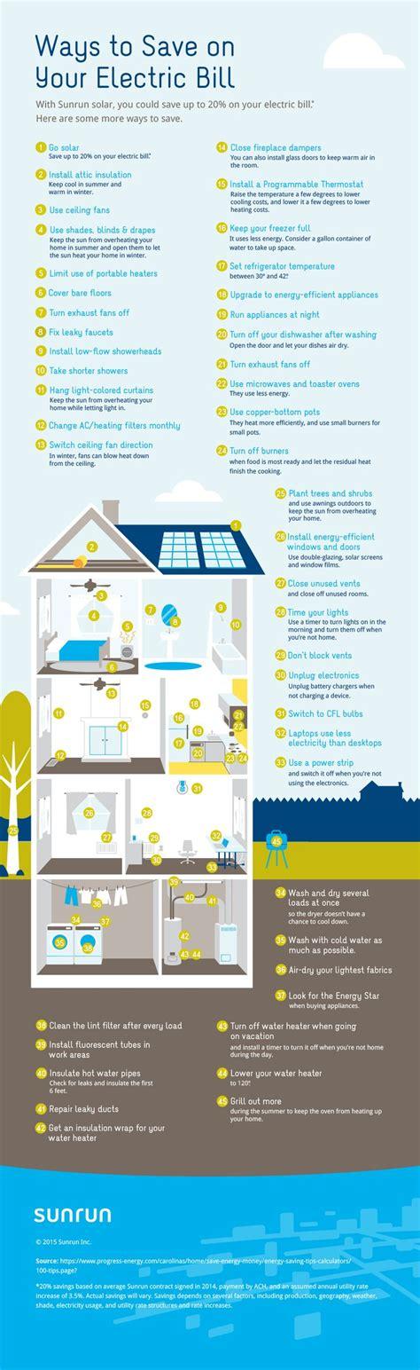 average electric bill   bedroom house rates  zip